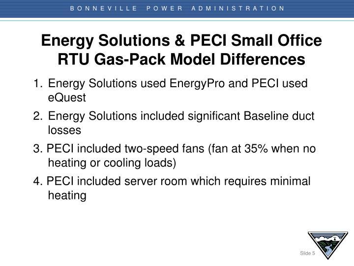 Energy Solutions & PECI