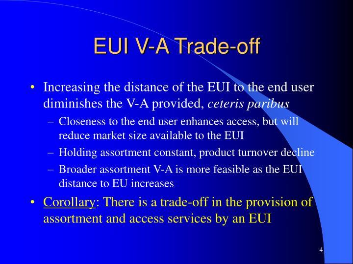 EUI V-A Trade-off