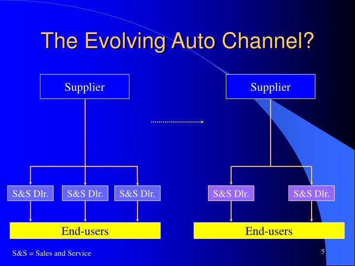 The Evolving Auto Channel?