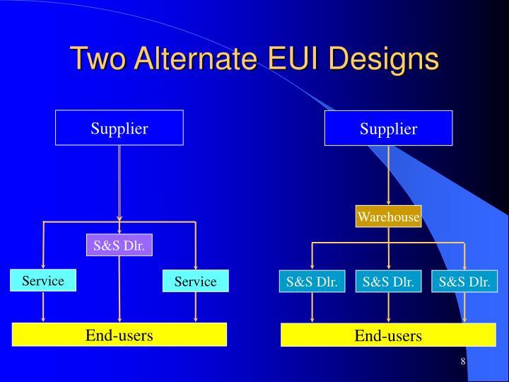 Two Alternate EUI Designs