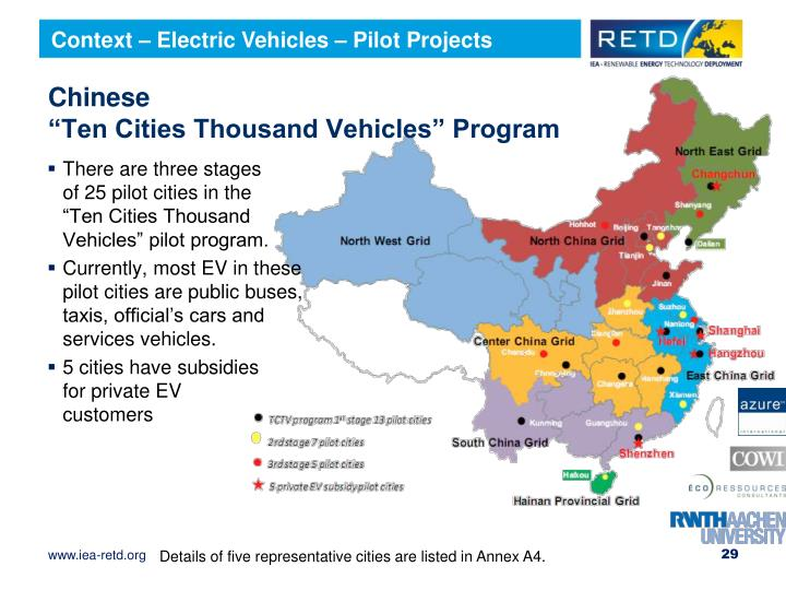 Context – Electric Vehicles – Pilot Projects