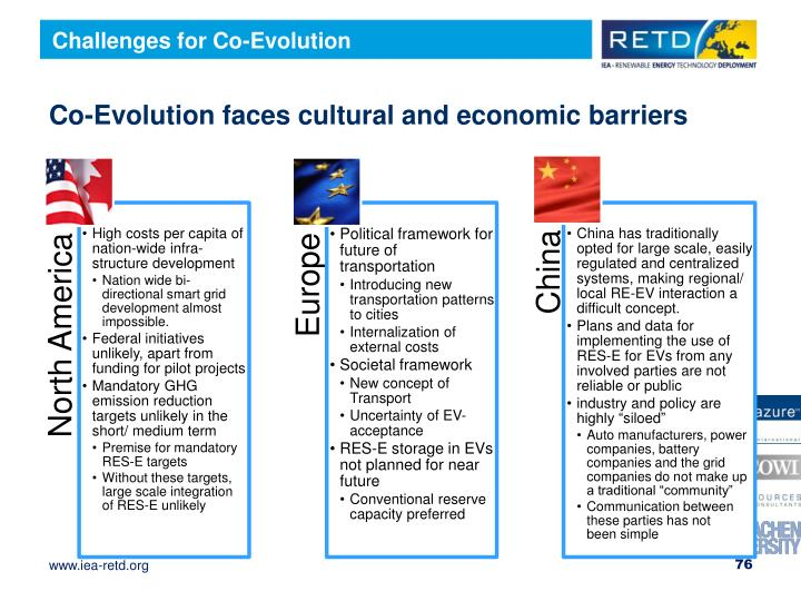 Challenges for Co-Evolution