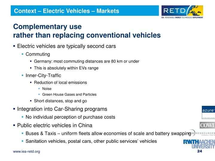 Context – Electric Vehicles – Markets