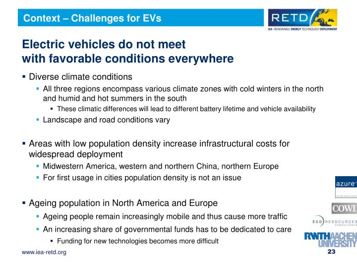 Context – Challenges for EVs