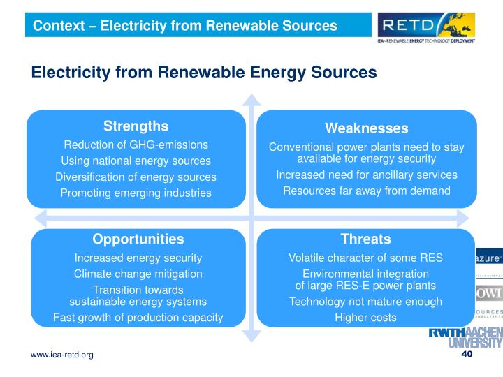 Context – Electricity from Renewable Sources