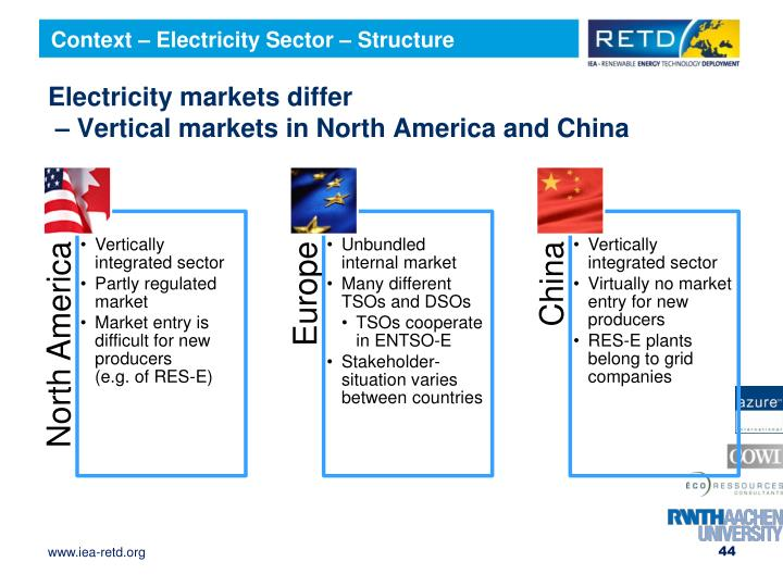 Context – Electricity Sector – Structure
