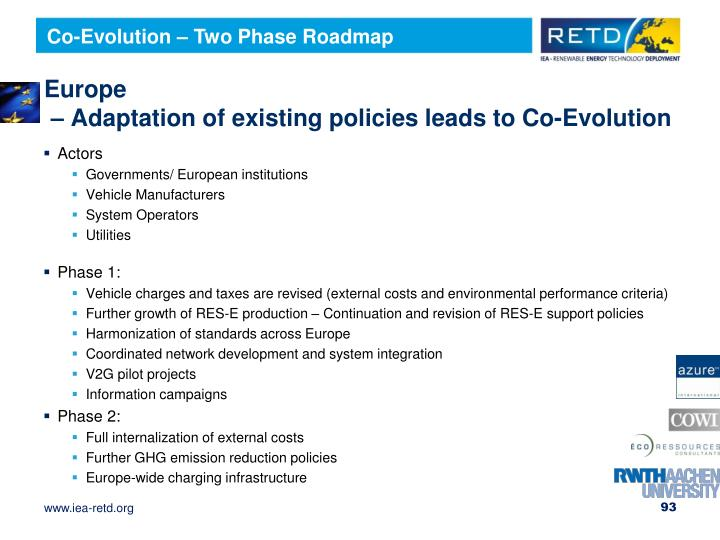 Co-Evolution – Two Phase Roadmap