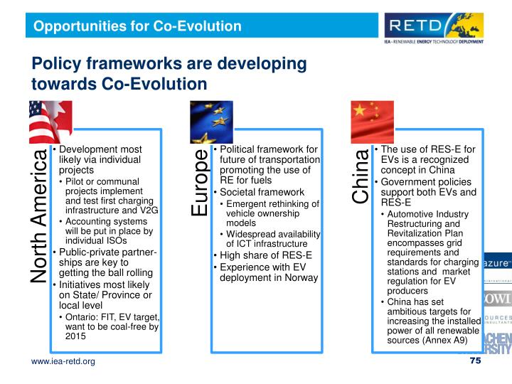 Opportunities for Co-Evolution