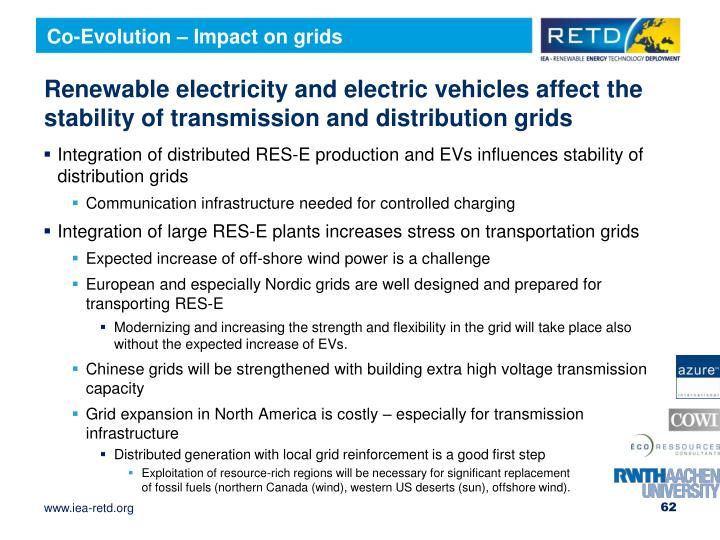 Co-Evolution – Impact on grids