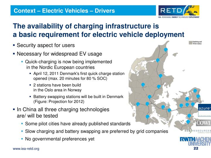 Context – Electric Vehicles – Drivers