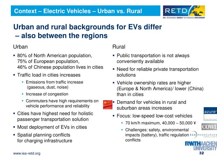 Context – Electric Vehicles – Urban vs. Rural