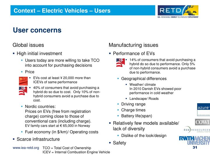 Context – Electric Vehicles – Users