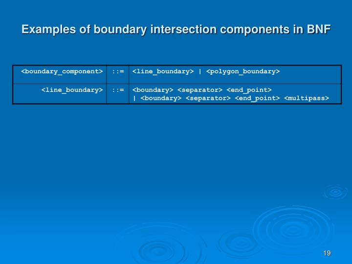 Examples of boundary intersection components in BNF