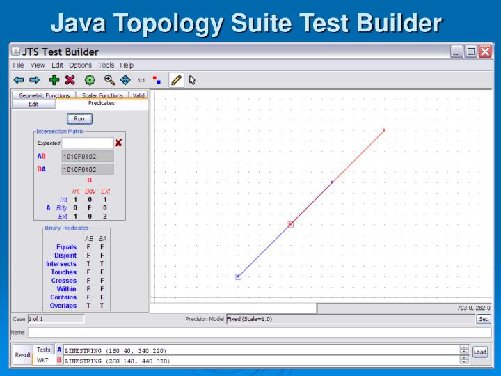 Java Topology Suite Test Builder