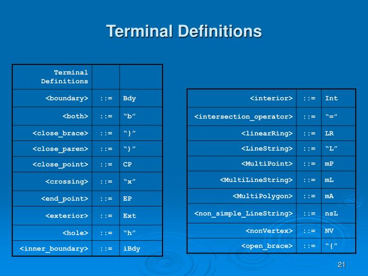Terminal Definitions