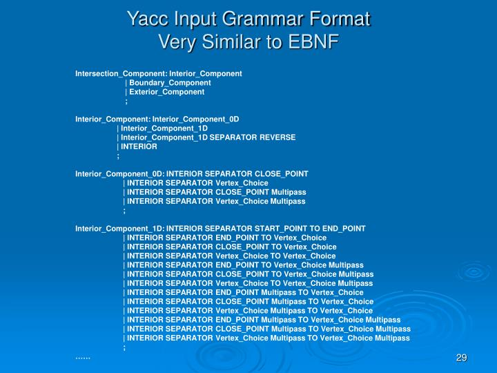 Yacc Input Grammar Format