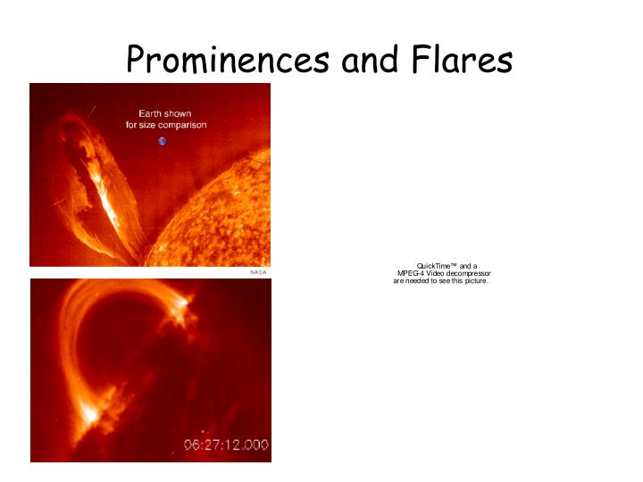 Prominences and Flares
