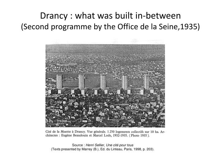 Drancy : what was built in-between