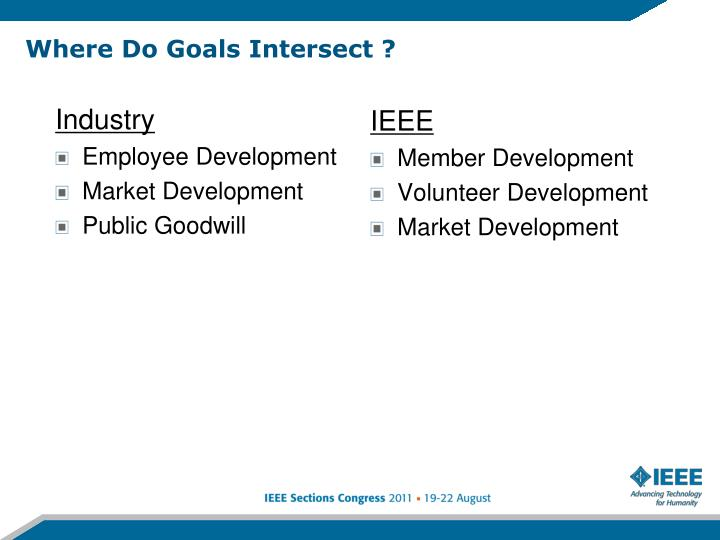 Where Do Goals Intersect ?