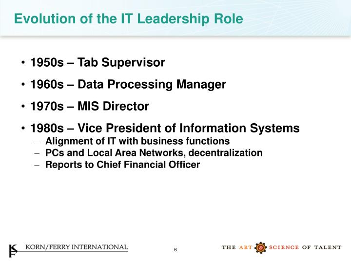 Evolution of the IT Leadership Role
