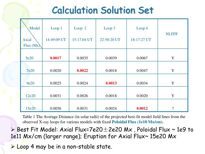 Calculation Solution Set