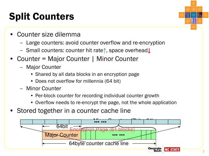 Minor Counters (7bit x 64)