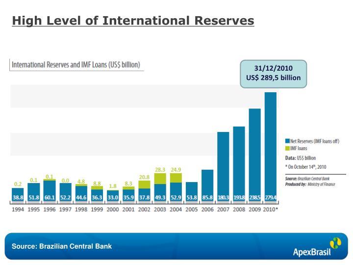 High Level of International Reserves