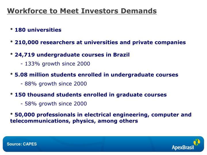 Workforce to Meet Investors Demands