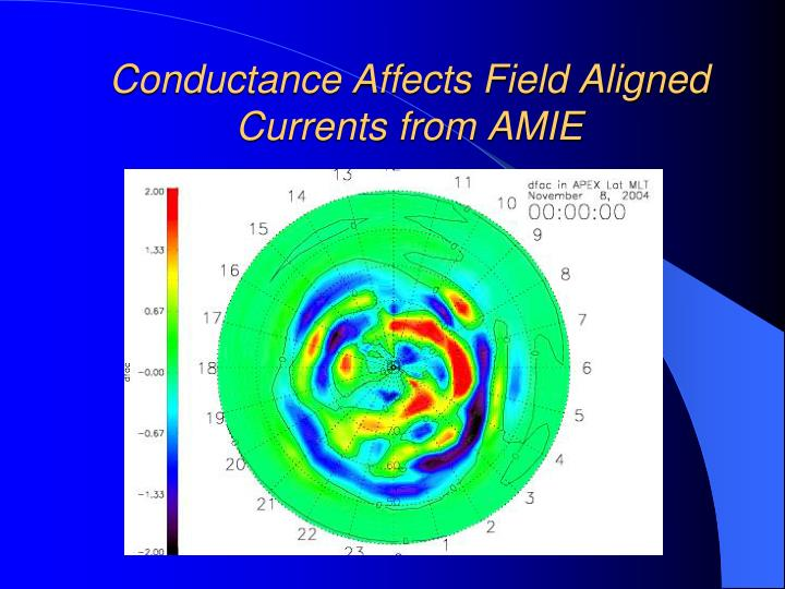 Conductance Affects Field Aligned Currents from AMIE