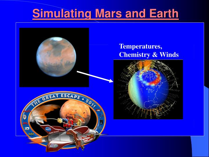 Simulating Mars and Earth