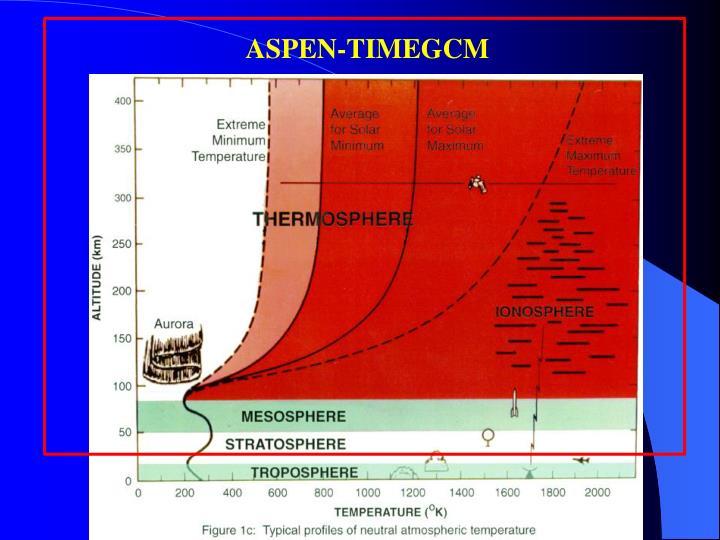 ASPEN-TIMEGCM