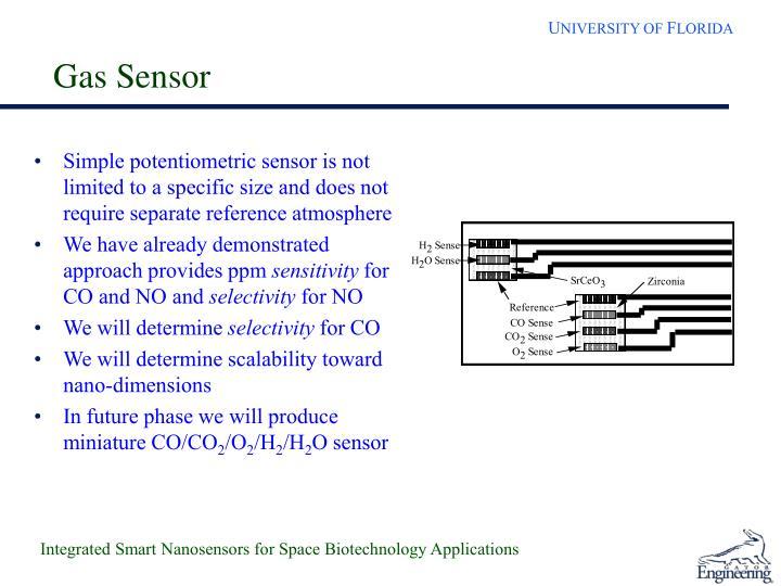 Gas Sensor