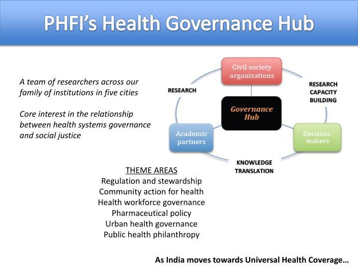 PHFI's Health Governance Hub