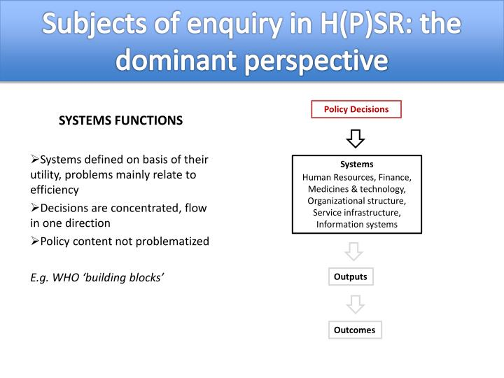 Subjects of enquiry in H(P)SR: the dominant perspective