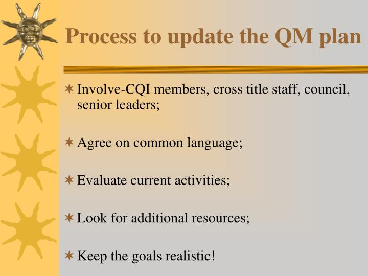 Process to update the QM plan