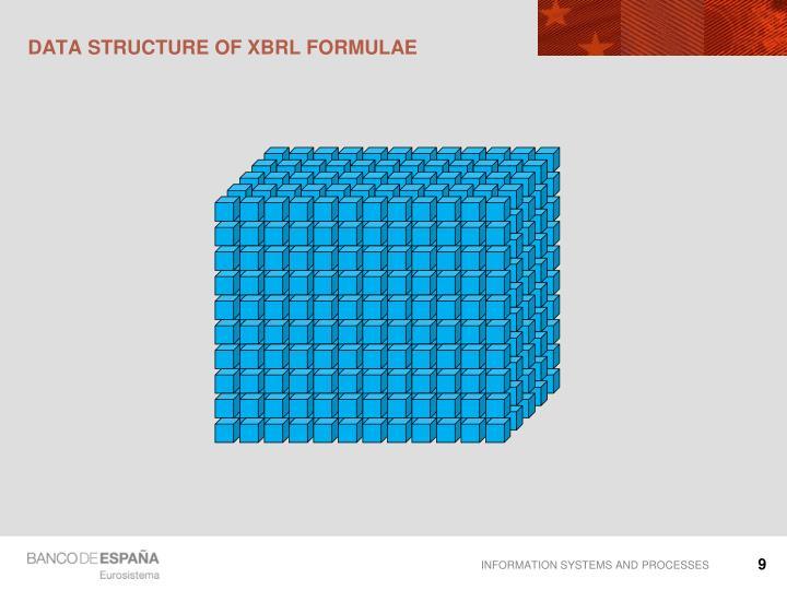 Data structure of XBRL Formulae