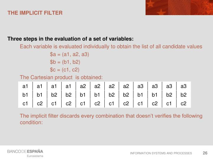 The implicit filter