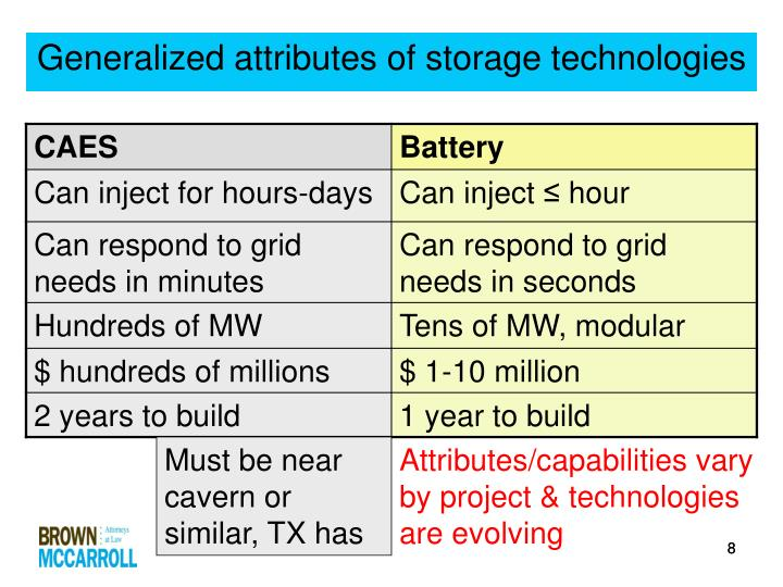 Generalized attributes of storage technologies