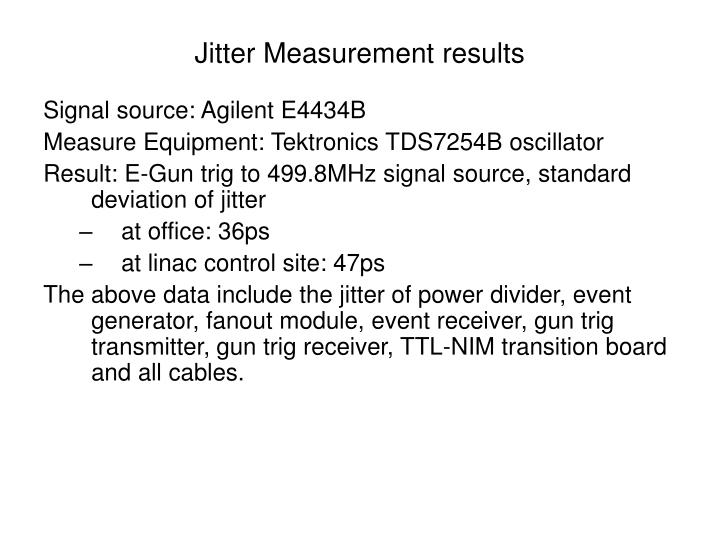 Jitter Measurement results