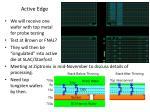 active edge1