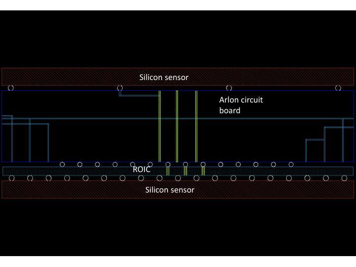 Silicon sensor