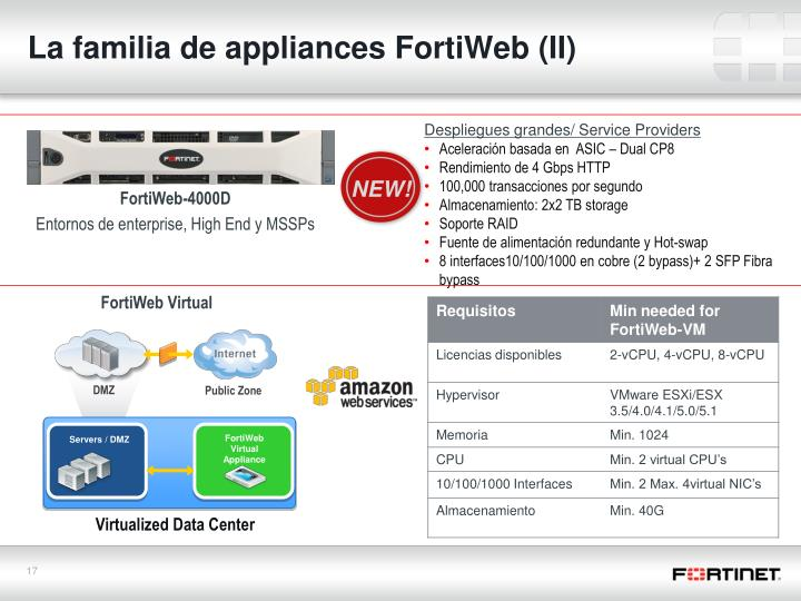 La familia de appliances FortiWeb (II)
