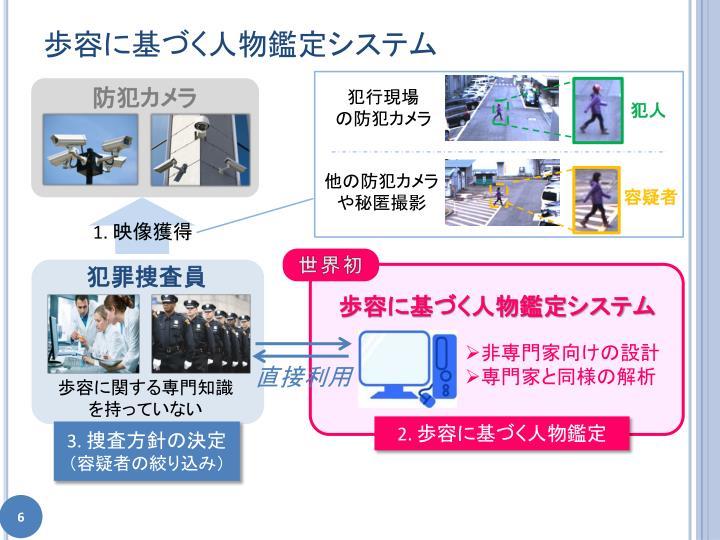 歩容に基づく人物鑑定システム