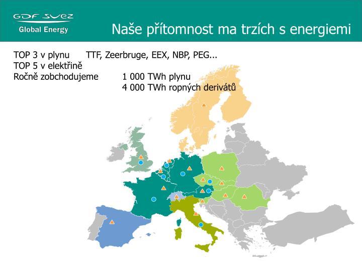 Naše přítomnost ma trzích s energiemi