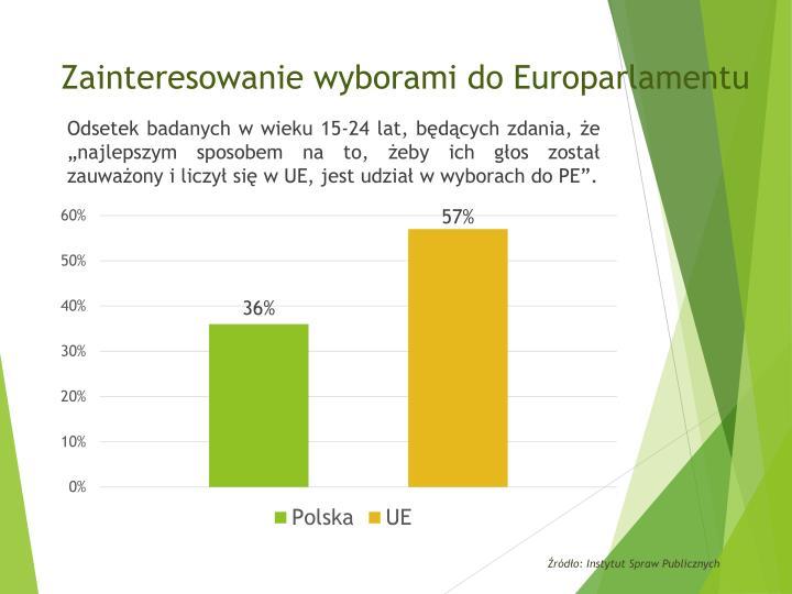Zainteresowanie wyborami do Europarlamentu