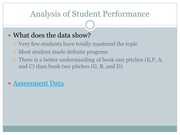 Analysis of Student Performance