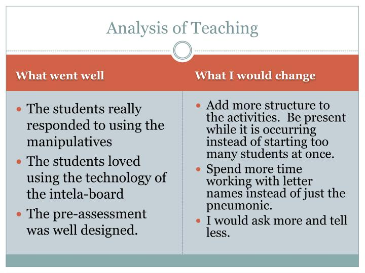 Analysis of Teaching