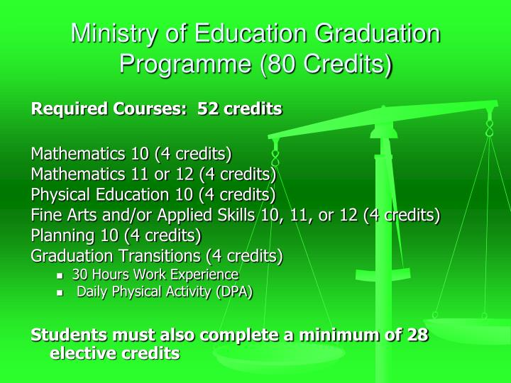 Ministry of Education Graduation Programme (80 Credits)