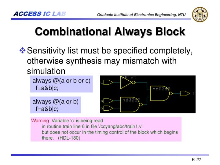 Combinational Always Block