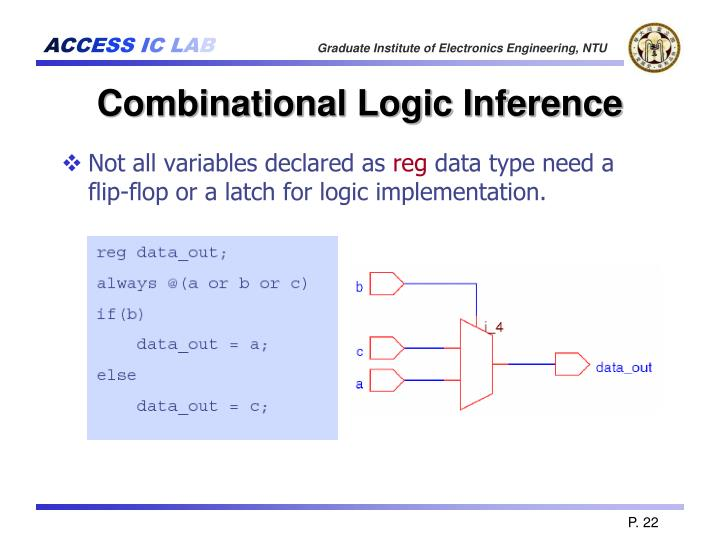 Combinational Logic Inference
